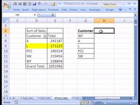 YTLE#106: Alternatives To Pivot Tables - Excel