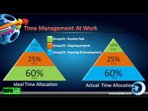 Time Management Skills At Work - www.letstalk.co.in