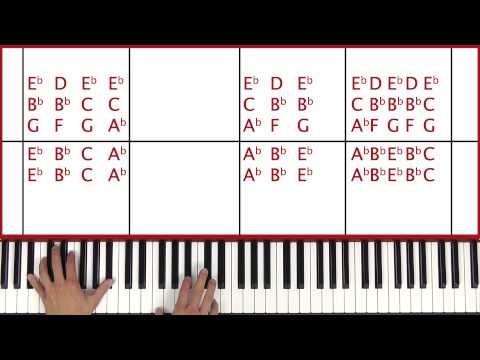 ♫ EASY - How To Play You're Beautiful James Blunt Piano Tutorial Lesson - PGN Piano