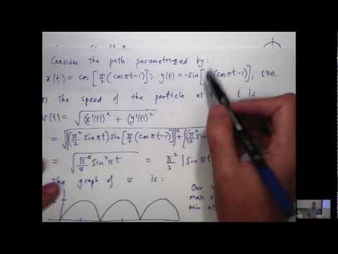 Speed and velocity of a particle: example