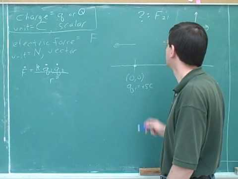 Physics: Electric field and electric force (2)