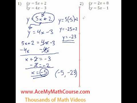 Systems - Solving by Substitution #1-2
