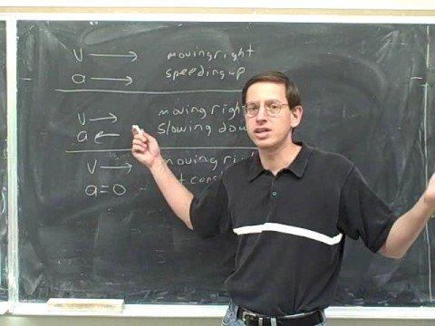 Physics: one-dimensional kinematics (28)