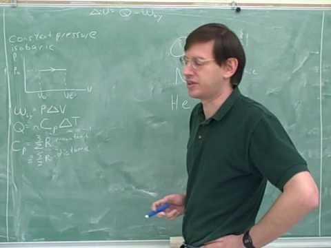 Physics: Thermodynamic processes (2)