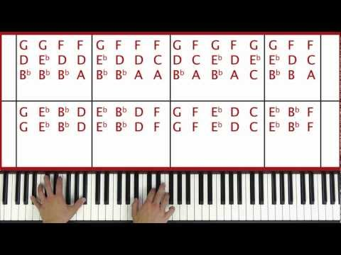 ♫ EASY - How To Play The Hardest Part Coldplay Piano Tutorial Lesson - PGN Piano