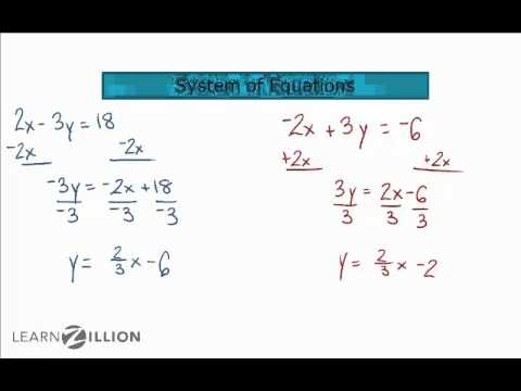 Solve systems of equations that have no solution - A-CED.3