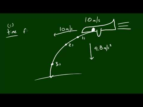 Physics Lecture - 6 - Projectile Motion