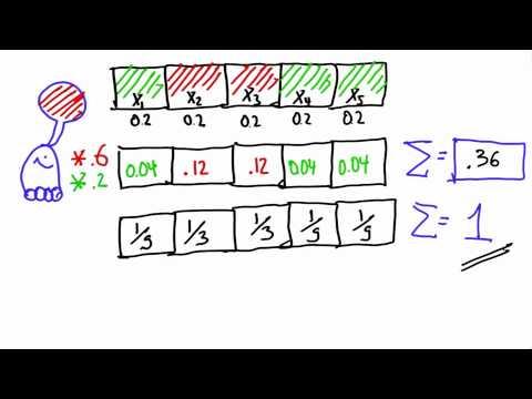 Normalize Distribution Solution - CS373 Unit 1 - Udacity