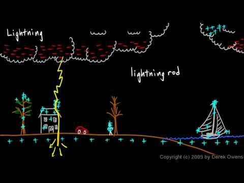 Physics 12.1.6b - Lightning, Part 2