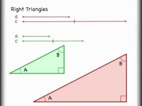 Sine, Cosine, Tangent Trigonometry: Right Triangle Math Explained