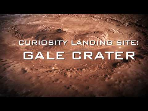 The Science of Curiosity: Seeking Signs of Past Mars Habitability