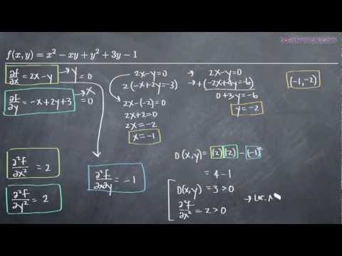 Second Derivative Test - Two Variables Ex 1