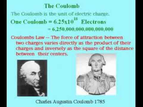 Ohm's Law Part 1: Units and Quantities