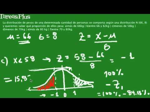 Uso de la distribución normal para un problema de pesos