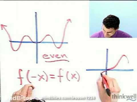 Pre-calculus: How to Determine If a Function Is Even or Odd