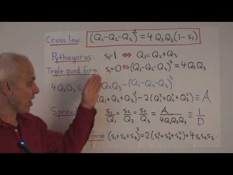 WT43: An algebraic framework for rational trigonometry (II)