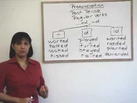 Past Tense Regular Verb Pronunciation