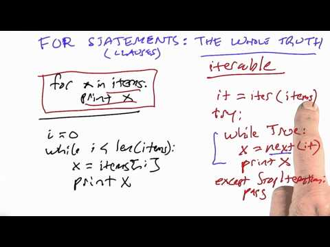 Nitty Gritty For Loops - CS212 Unit 2 - Udacity