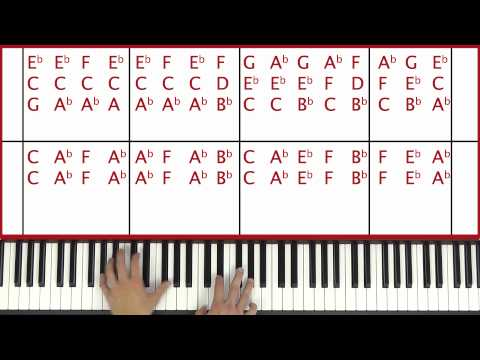♫ EASY - How To Play Turning Tables Adele Piano Tutorial Lesson - PGN Piano