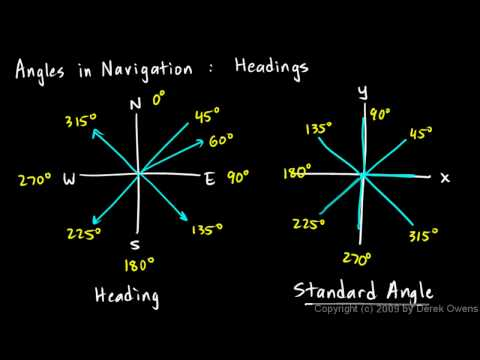 Navigation Angles - Part 1