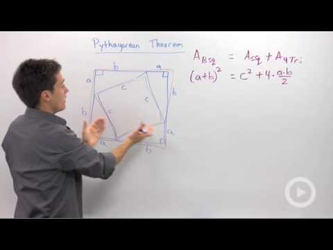 Pythagorean Theorem Proofs