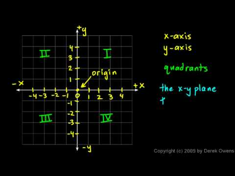 Prealgebra 9.3a - The Rectangular Coordinate System