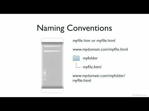 Naming Conventions and Best Practices