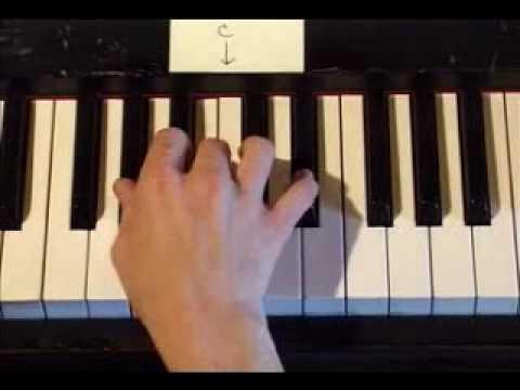 Piano Lesson - G#/Ab Minor Triad (right hand)