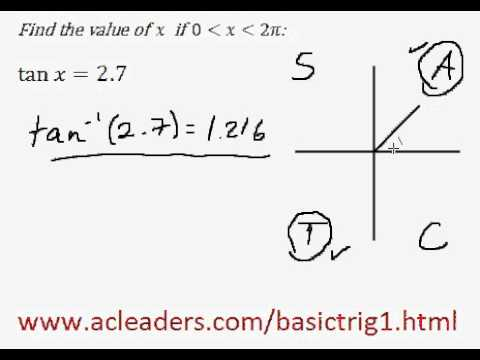 Solving simple trig equation (in radians) - EASY!!!! (pt.3)