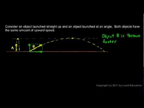 Physical Science 2.6k - Two Objects Launched