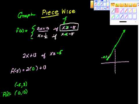 Piecewise Functions Graphing Algebra