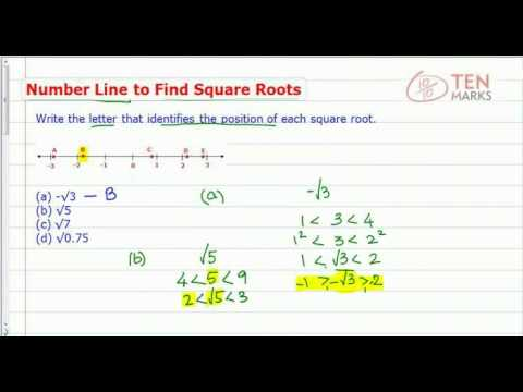 Use Number Line to Find Square Roots