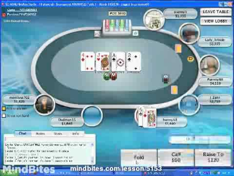 Sit and Go Strategy, Beat the Low Limit--Part II