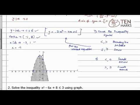 Quadratic Inequalities using Graphs