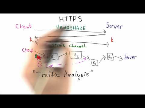 Traffic Analysis - CS387 Unit 6 - Udacity
