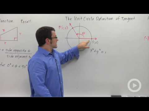 Precalculus - The Tangent Function
