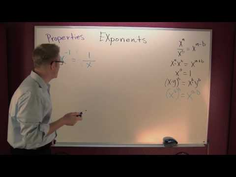 Properties of negative exponents.mov