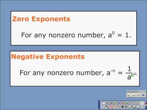 Negative and Zero Exponents - Pre Algebra