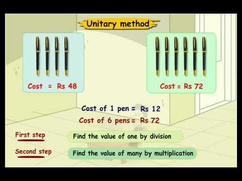 Unitary method - Class IV Maths