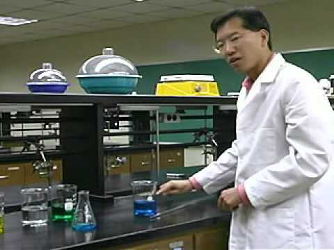 Pipetting, A Chemistry Lab Demo From Thinkwell