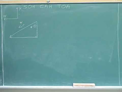 Physics: Vector components (54)