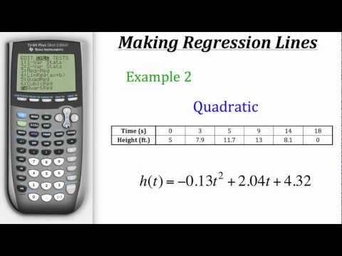 TI Calculator Tutorial: Making Regression Lines