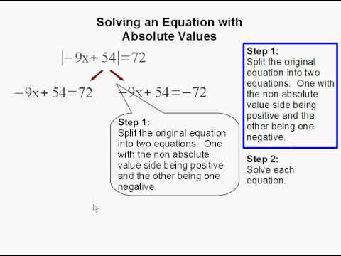 Solving an equation with absolute values