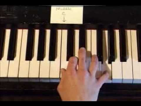 Piano Lesson - C Minor Triad (right hand)