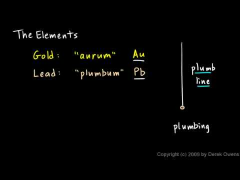 Physical Science 7.1b - Naming the Elements