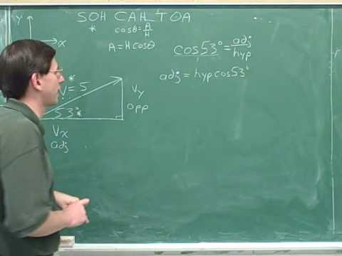 Physics: Vector components (40)