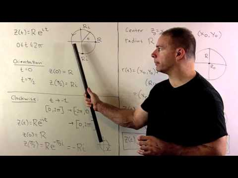 Parametrizing Curves in the Complex Plane 2