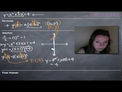 Sketching Parabolas