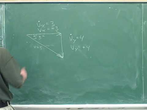 Physics: Vector components (39)