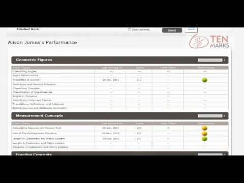 Understand Student Performance Reports